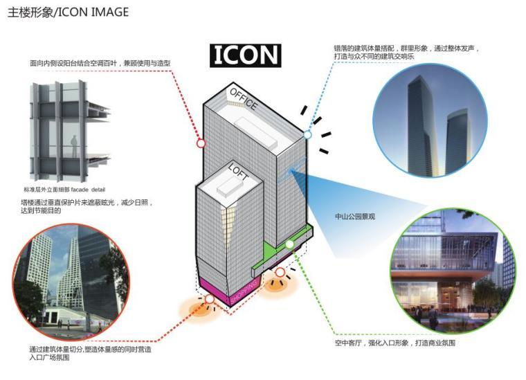 [广东]立润现代风格富达商业广场建筑方案文本设计(PDF+130页)-主楼形象