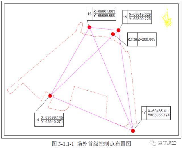 地基与基础工程标准施工步骤详解,知名施工_4