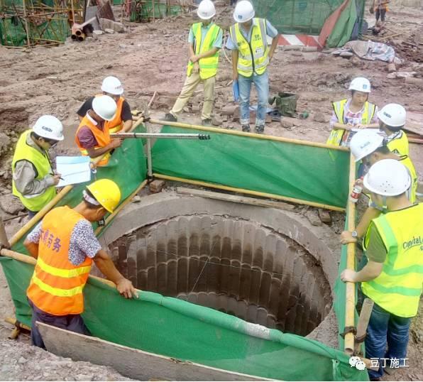 地基与基础工程标准施工步骤详解,知名施工_17