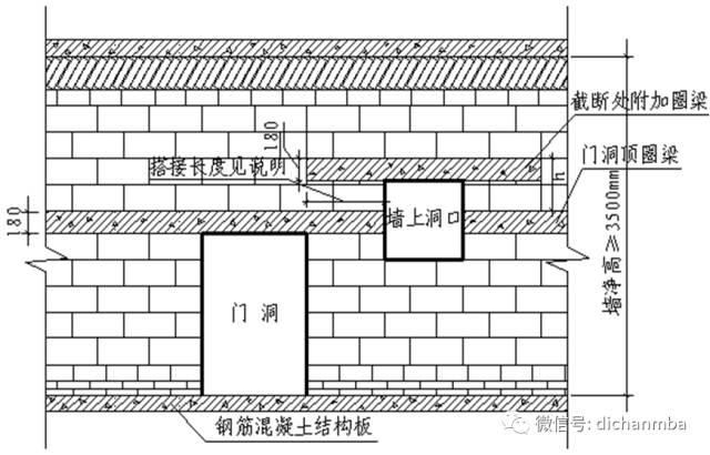 某标杆企业:全套工程质量管控措施(干货)_59