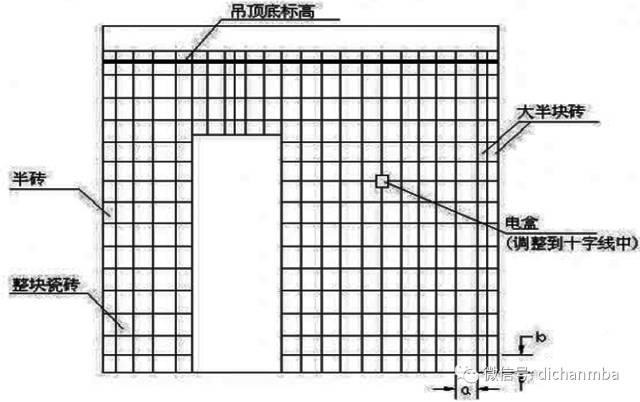 某标杆企业:全套工程质量管控措施(干货)_60