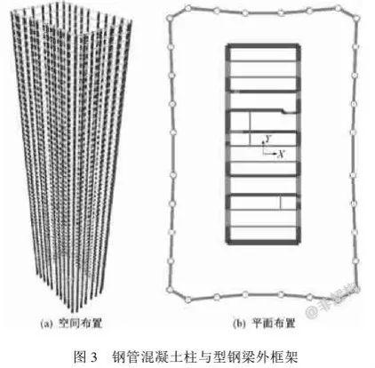 200~300米超高层结构布置案例集锦_13
