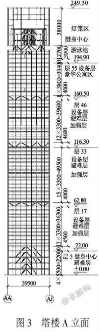 200~300米超高层结构布置案例集锦_17