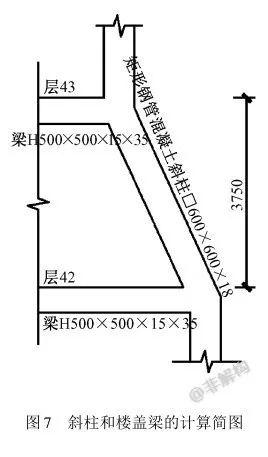 200~300米超高层结构布置案例集锦_32