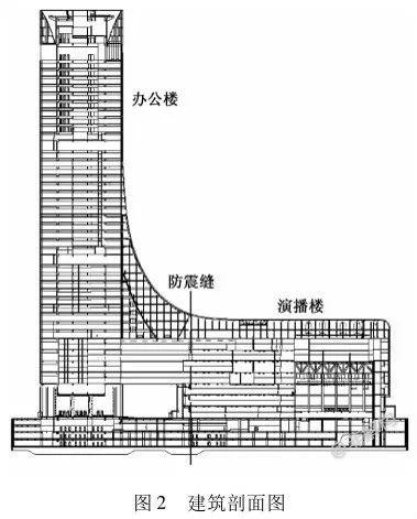 200~300米超高层结构布置案例集锦_42