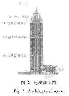 200~300米超高层结构布置案例集锦_38