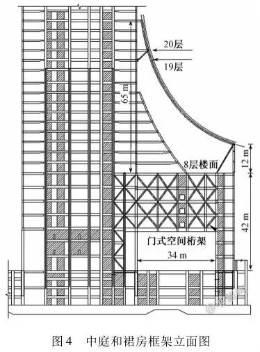 200~300米超高层结构布置案例集锦_44