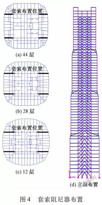 200~300米超高层结构布置案例集锦_50