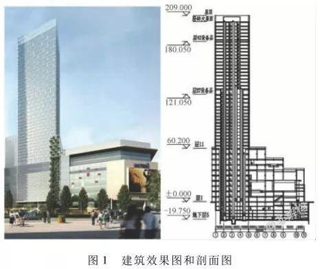 200~300米超高层结构布置案例集锦_52
