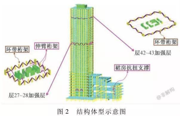 200~300米超高层结构布置案例集锦_54