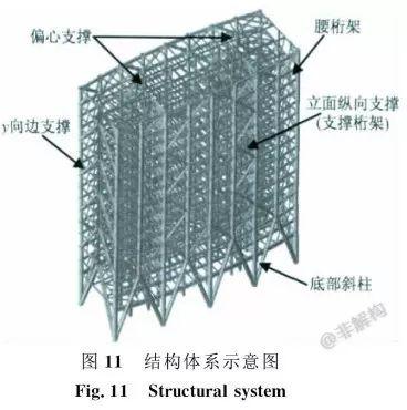 200~300米超高层结构布置案例集锦_71