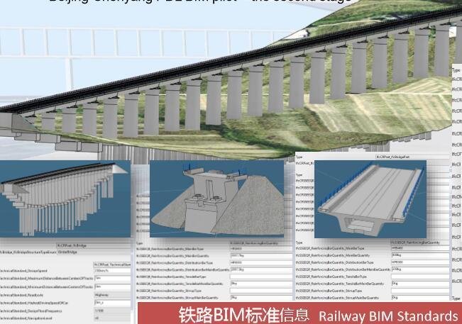 铁路BIM标准信息