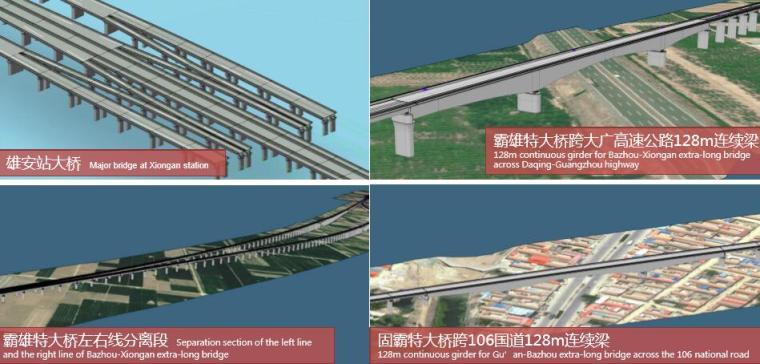 京雄铁路-初步设计