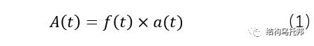 [原理与实例]人工波是如何合成的?