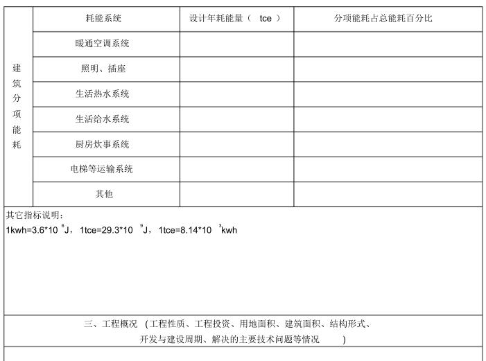 浙江省民用建筑绿色设计表2