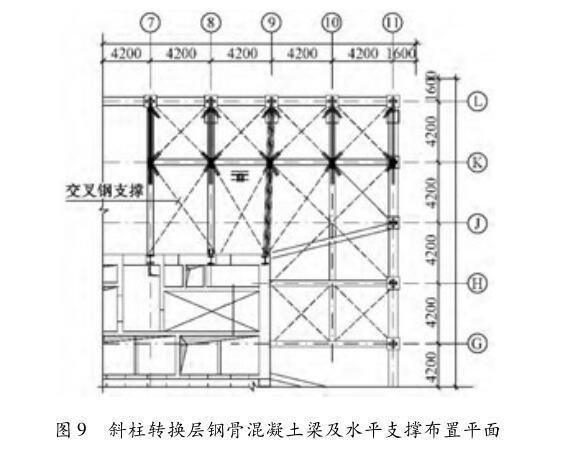 斜柱转换层钢骨混凝土梁及水平支撑布置平面