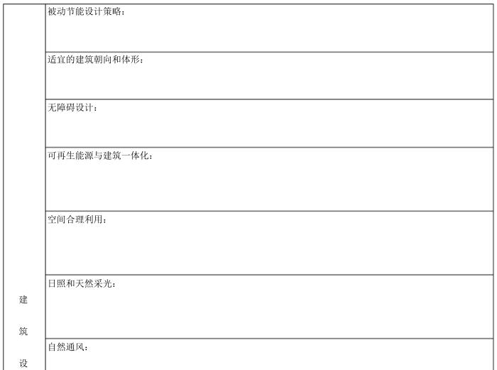 浙江省民用建筑绿色设计表3