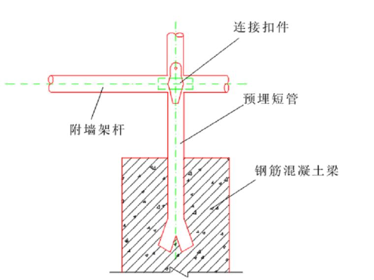 [桂林]框架结构回建小区物料提升机施工方案(含计算书)