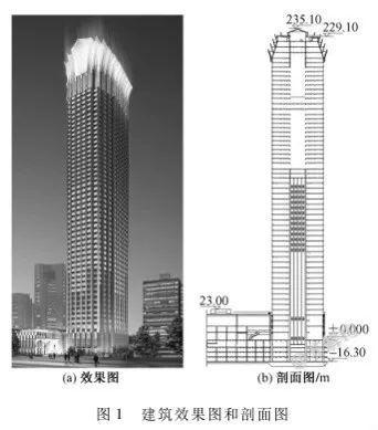 200~300米超高层结构布置案例集锦