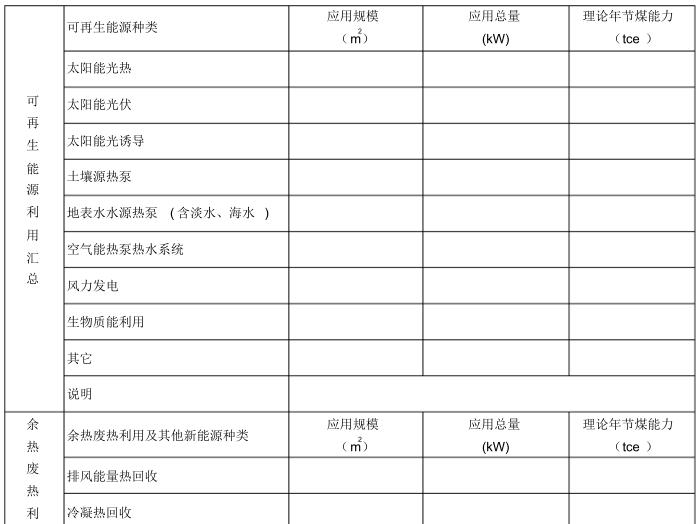 浙江省民用建筑绿色设计表4