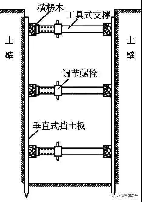 11种深基坑支护方式_4
