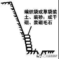 11种深基坑支护方式_6