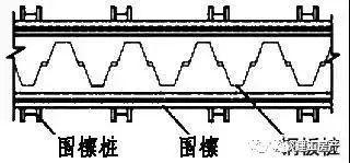 11种深基坑支护方式_34