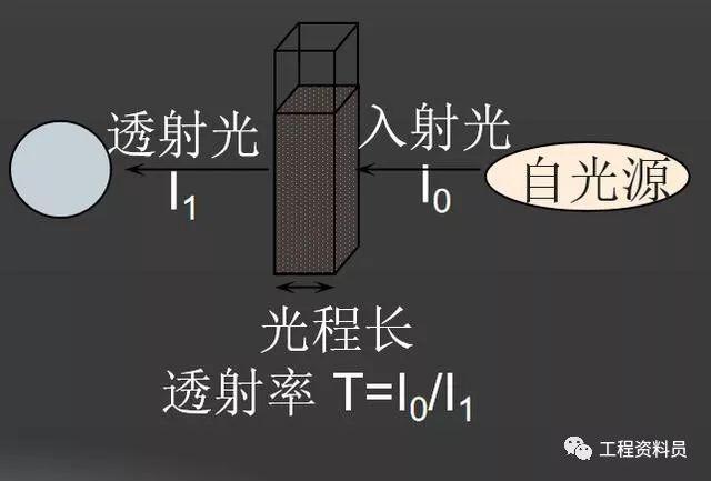 室内环境检测_10