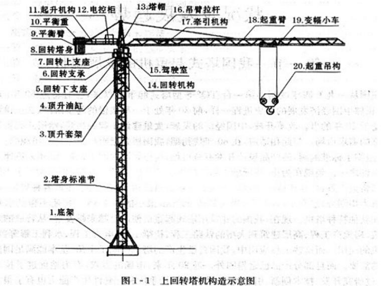 塔式起重机安装拆卸培训讲义PPT(78页,内容详细)