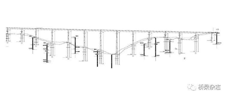 大跨度钢混组合梁的一体化施工
