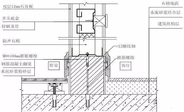 最全的装修工程施工工艺标准手册,地面墙面吊顶都有!_18