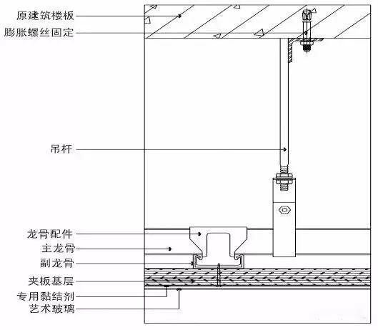 最全的装修工程施工工艺标准手册,地面墙面吊顶都有!_33
