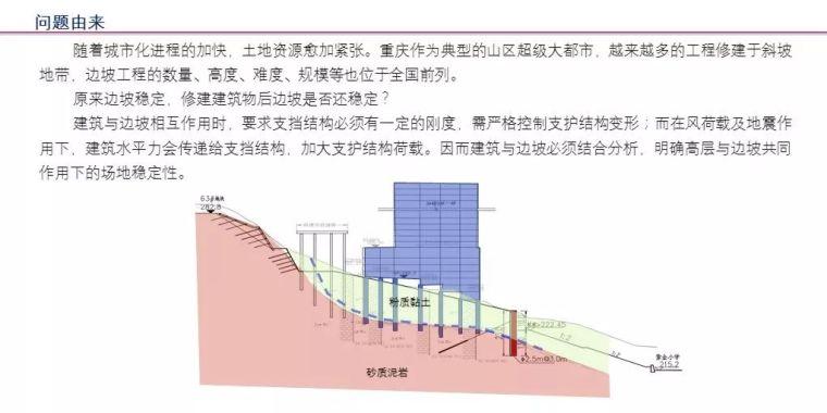 中冶赛迪薛尚铃:建筑场地整体稳定性案例分析_6