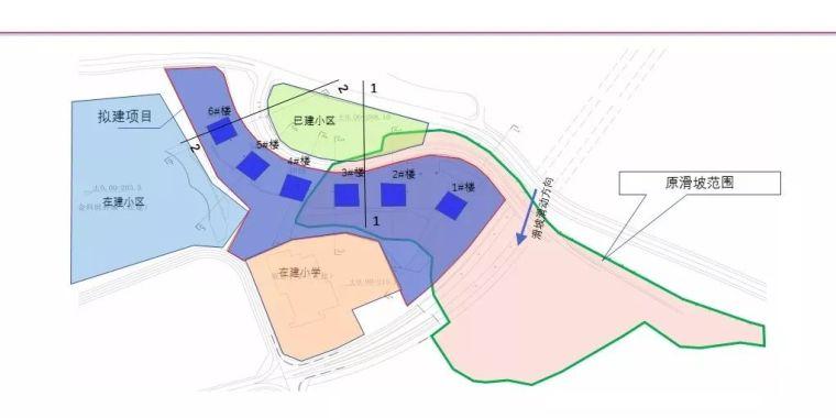 中冶赛迪薛尚铃:建筑场地整体稳定性案例分析_10