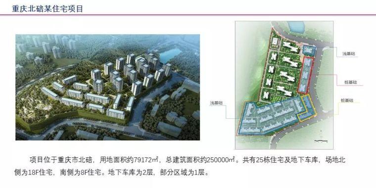 中冶赛迪薛尚铃:建筑场地整体稳定性案例分析_23