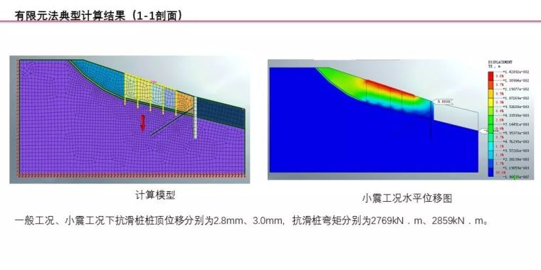 中冶赛迪薛尚铃:建筑场地整体稳定性案例分析_16