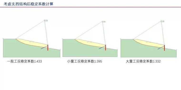 中冶赛迪薛尚铃:建筑场地整体稳定性案例分析_19