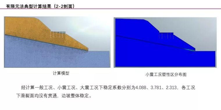 中冶赛迪薛尚铃:建筑场地整体稳定性案例分析_22