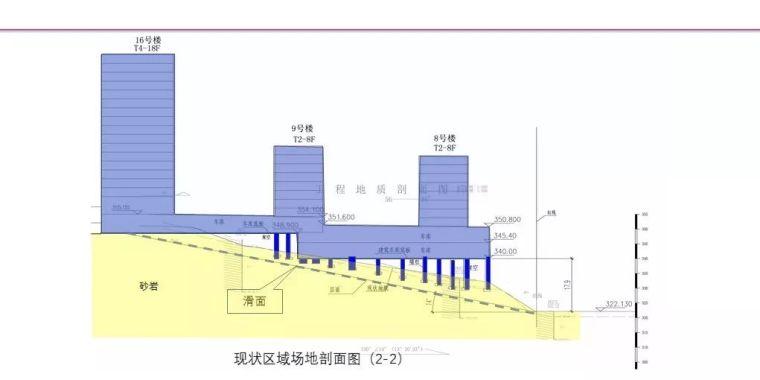 中冶赛迪薛尚铃:建筑场地整体稳定性案例分析_26