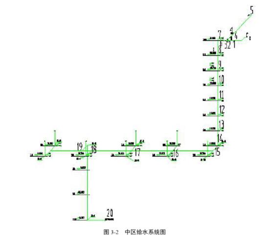 中区给水系统图