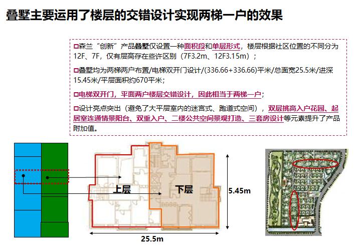 叠墅主要运用了楼层的交错设计实现两梯一户的效果