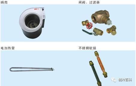 风机盘管的原理以及安装,你学到多少?_8