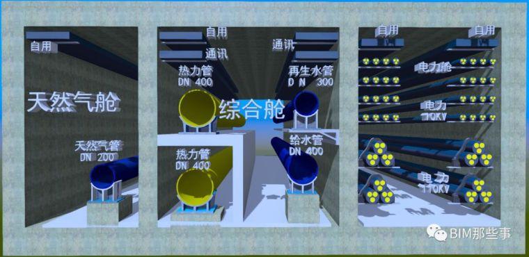 柳新路综合管廊项目BIM应用