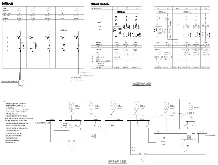 高压配电系统图