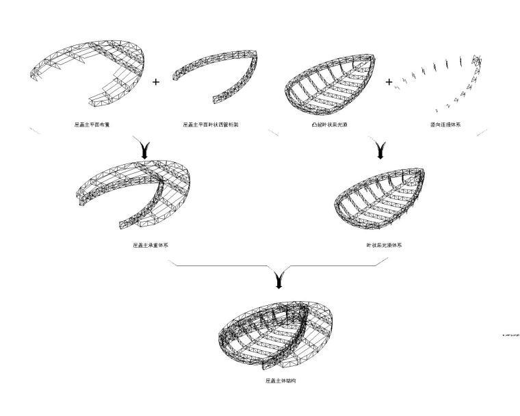 屋盖结构体系构成图