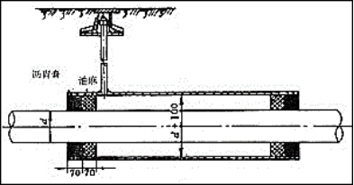 城市燃气管道工程施工_3