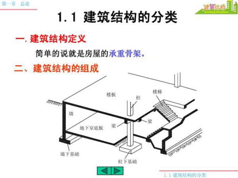 建筑结构基本计算原理(PDF,共65页)