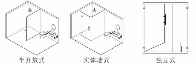 25款卫生间干湿分离设计,别说我没告诉你!