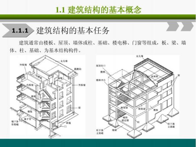 建筑结构课件(PDF,共60页)