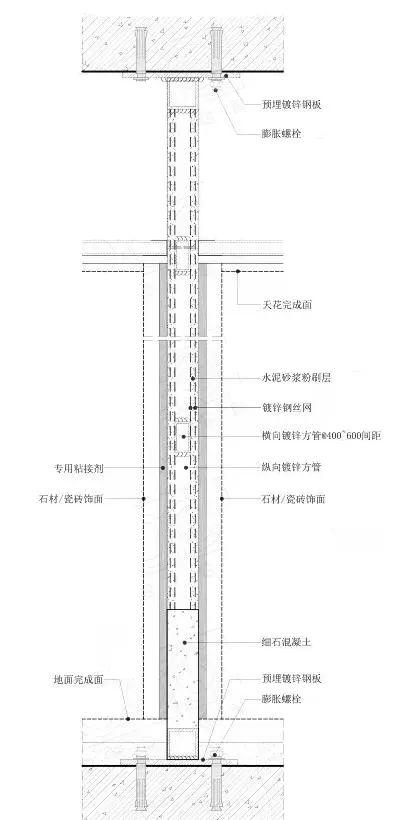 室内6大通用节点解析(文末附45套施工图)_5